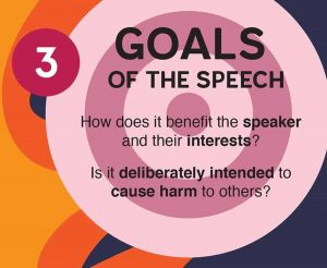 Step 3 - Goals of the speech