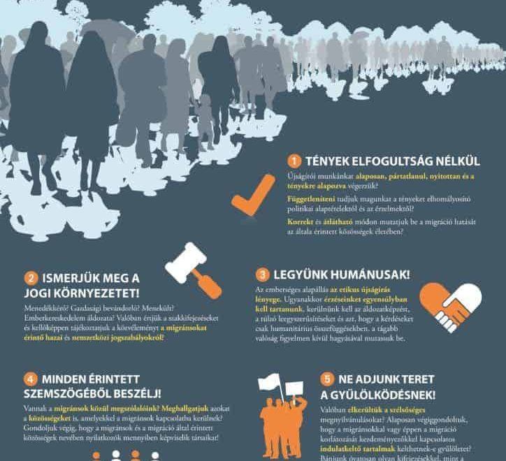Migration Reporting Guidelines Hungarian Infographic