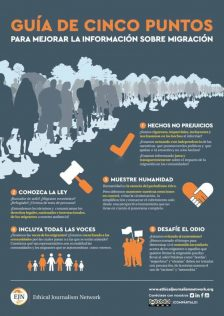 Migration Reporting Guidelines Infographic Spanish