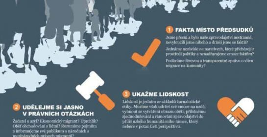 Migration Reporting Guidelines in Czech