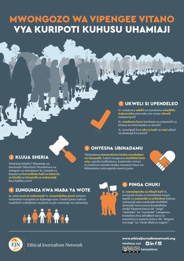 Swahili Infographic on migration reporting by EJN